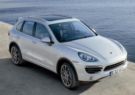 porsche cayenne auto pkw finanzierung ohne schufa. Black Bedroom Furniture Sets. Home Design Ideas